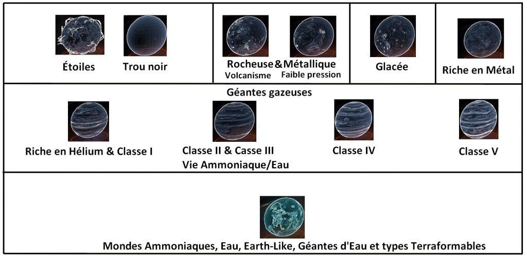 ed-apercu-des-planetes-et-etoiles-2
